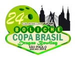 História da Copa Brasil